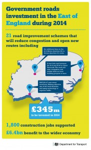 N130491 - East - DfT - Roads Investment 2014 Graphic 2-01